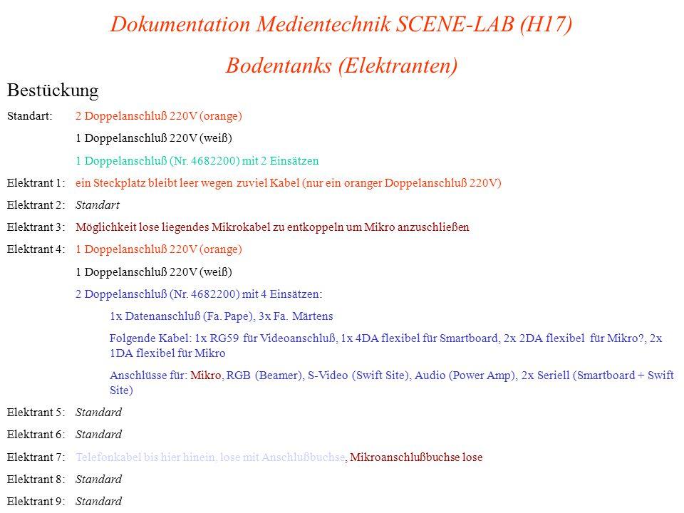 Dokumentation Medientechnik SCENE-LAB (H17) Bodentanks (Elektranten) Bestückung Standart:2 Doppelanschluß 220V (orange) 1 Doppelanschluß 220V (weiß) 1