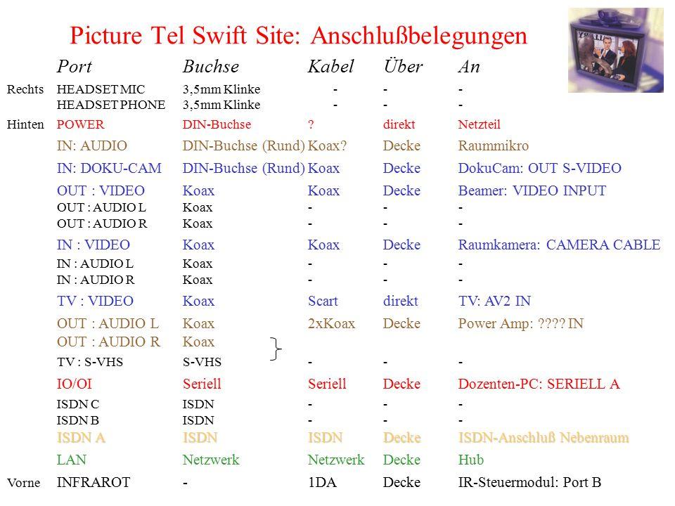 Beispiel: Hier verwendetes Objektiv: Diagoale etwa 1,80m bei ~3,30m Projektionsentfernung LCD Projektor NEC MultiSync MT830/1030