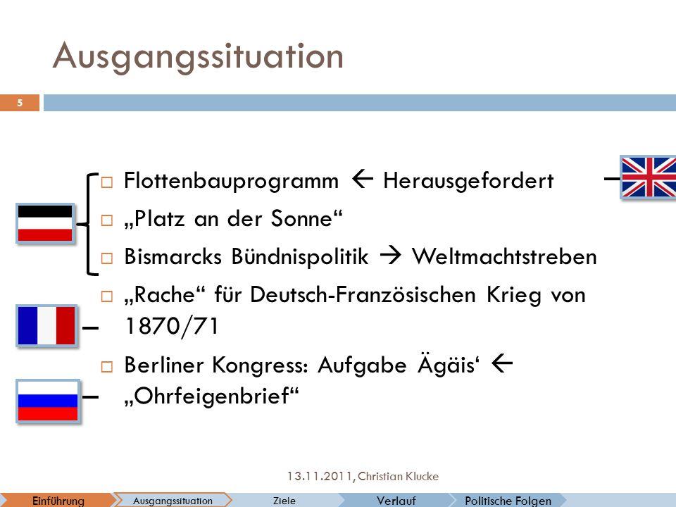 Ausgangssituation Politische FolgenVerlaufEinführung Ausgangssituation Ziele 6 13.11.2011, Christian Klucke