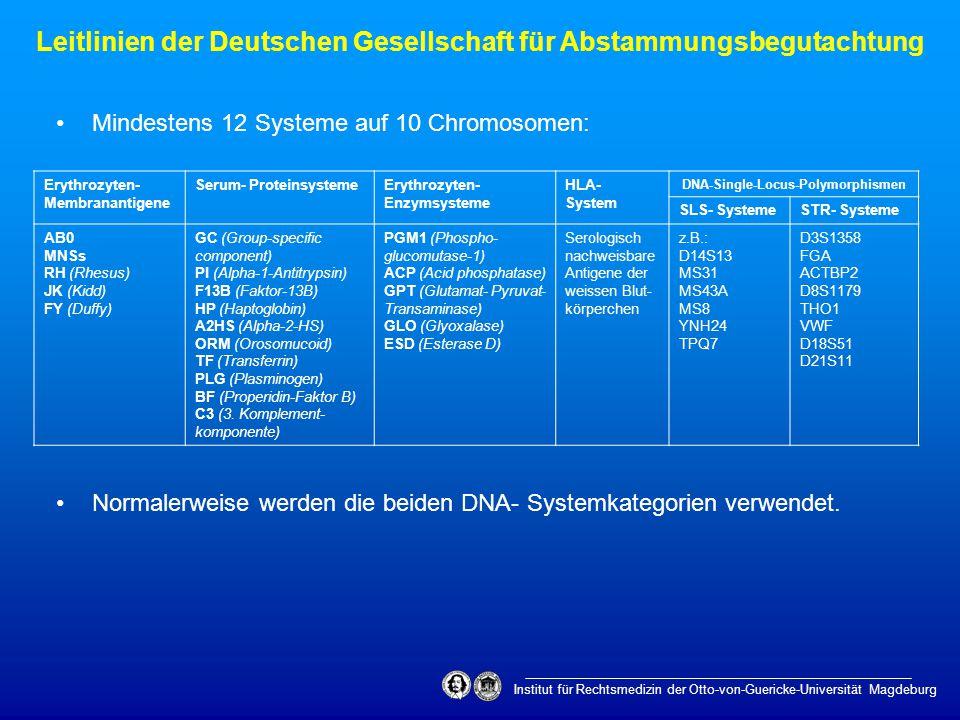 Institut für Rechtsmedizin der Otto-von-Guericke-Universität Magdeburg Leitlinien der Deutschen Gesellschaft für Abstammungsbegutachtung Mindestens 12
