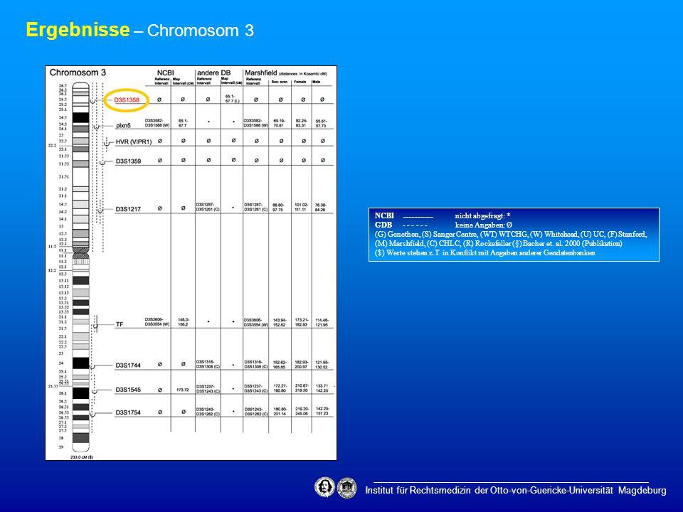 Institut für Rechtsmedizin der Otto-von-Guericke-Universität Magdeburg Ergebnisse – Chromosom 3 NCBI ___________ nicht abgefragt: * GDB - - - - - - ke