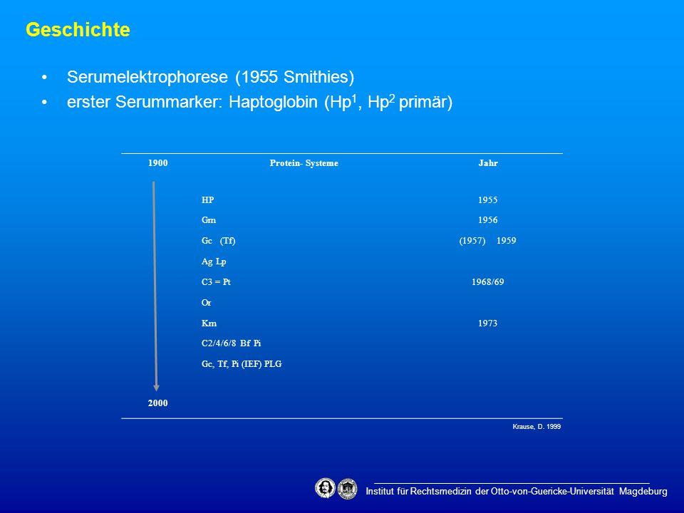 Erythrozytäre Enzympolymorphismen Erweiterung der Untersuchungs- und Ausschlussmöglichkeiten Geschichte Institut für Rechtsmedizin der Otto-von-Guericke-Universität Magdeburg 1900Erythrozytäre EnzympolymorphismenJahr SEP1963 6 PDG PGM1964 ADA, AK GPT1971 PGM (IEF) ESD1973 GLO1975 2000Enzym- Systeme Krause, D.