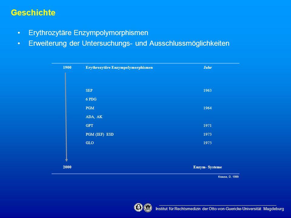 Erythrozytäre Enzympolymorphismen Erweiterung der Untersuchungs- und Ausschlussmöglichkeiten Geschichte Institut für Rechtsmedizin der Otto-von-Gueric