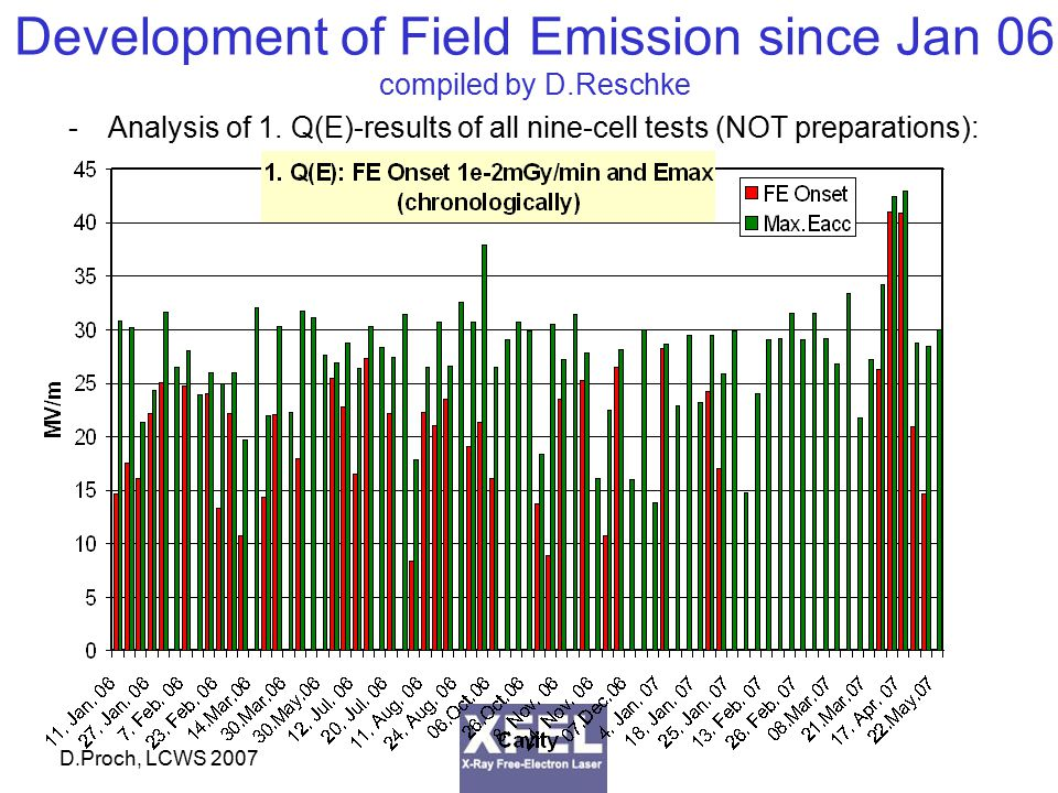 D.Proch, LCWS 2007 Development of Field Emission since Jan 06 compiled by D.Reschke -Analysis of 1.