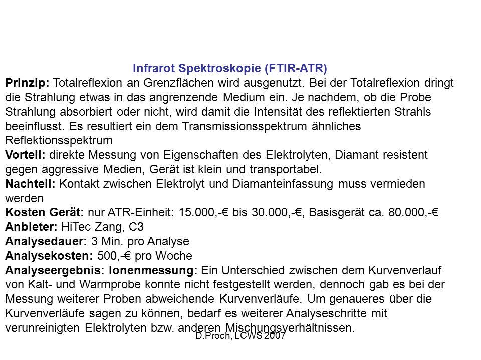 D.Proch, LCWS 2007 Infrarot Spektroskopie (FTIR-ATR) Prinzip: Totalreflexion an Grenzflächen wird ausgenutzt. Bei der Totalreflexion dringt die Strahl