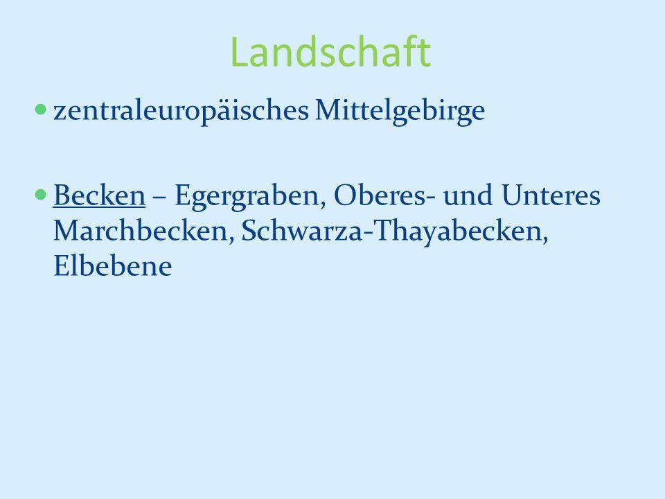 Gebirge – Sudeten (Lausitzer Neiße, Mährische Pforte)– Lausitzer-, Iser-, Riesen- u.