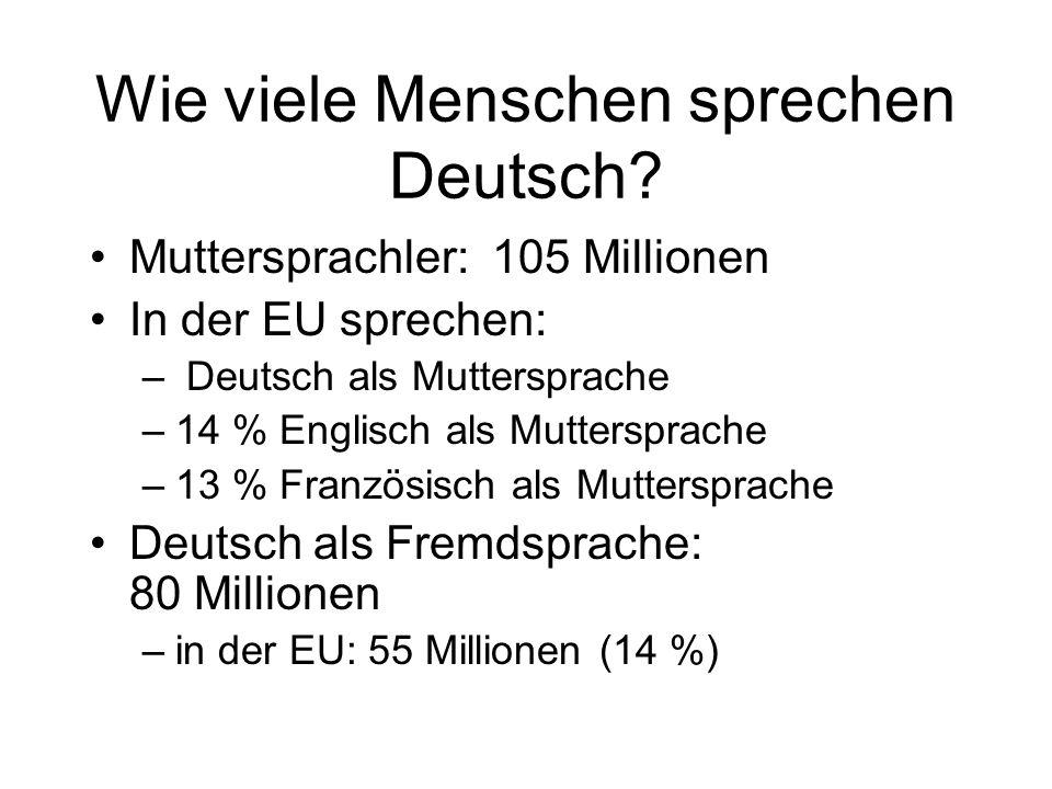 Wie viele Menschen sprechen Deutsch? Muttersprachler: 105 Millionen In der EU sprechen: – Deutsch als Muttersprache –14 % Englisch als Muttersprache –