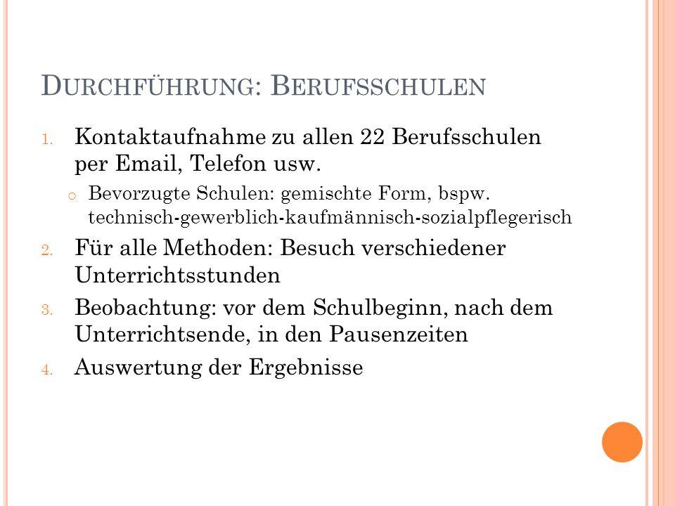 D URCHFÜHRUNG : U NTERNEHMEN 1.Kontaktaufnahme per Email, Anruf etc.