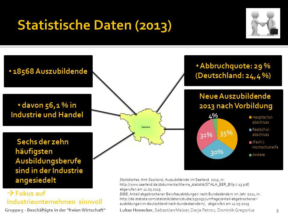 3 Statistisches Amt Saarland, Auszubildende im Saarland 2013, in: http://www.saarland.de/dokumente/thema_statistik/STALA_BER_BII5-J-13.pdf, abgerufen am 11.03.2015.