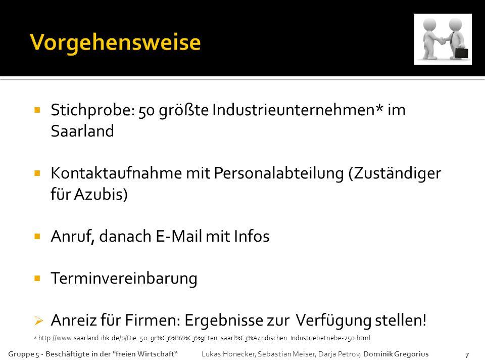  Stichprobe: 50 größte Industrieunternehmen* im Saarland  Kontaktaufnahme mit Personalabteilung (Zuständiger für Azubis)  Anruf, danach E-Mail mit Infos  Terminvereinbarung  Anreiz für Firmen: Ergebnisse zur Verfügung stellen.