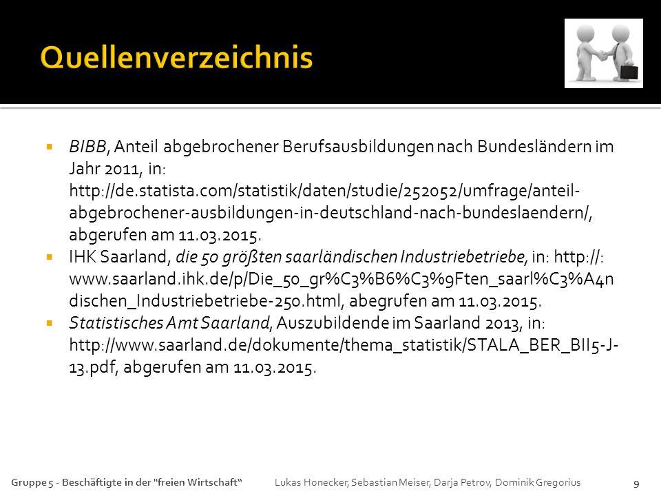  BIBB, Anteil abgebrochener Berufsausbildungen nach Bundesländern im Jahr 2011, in: http://de.statista.com/statistik/daten/studie/252052/umfrage/anteil- abgebrochener-ausbildungen-in-deutschland-nach-bundeslaendern/, abgerufen am 11.03.2015.