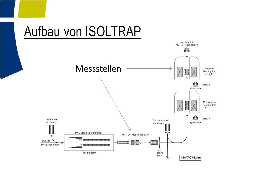 Aufbau von ISOLTRAP Messstellen