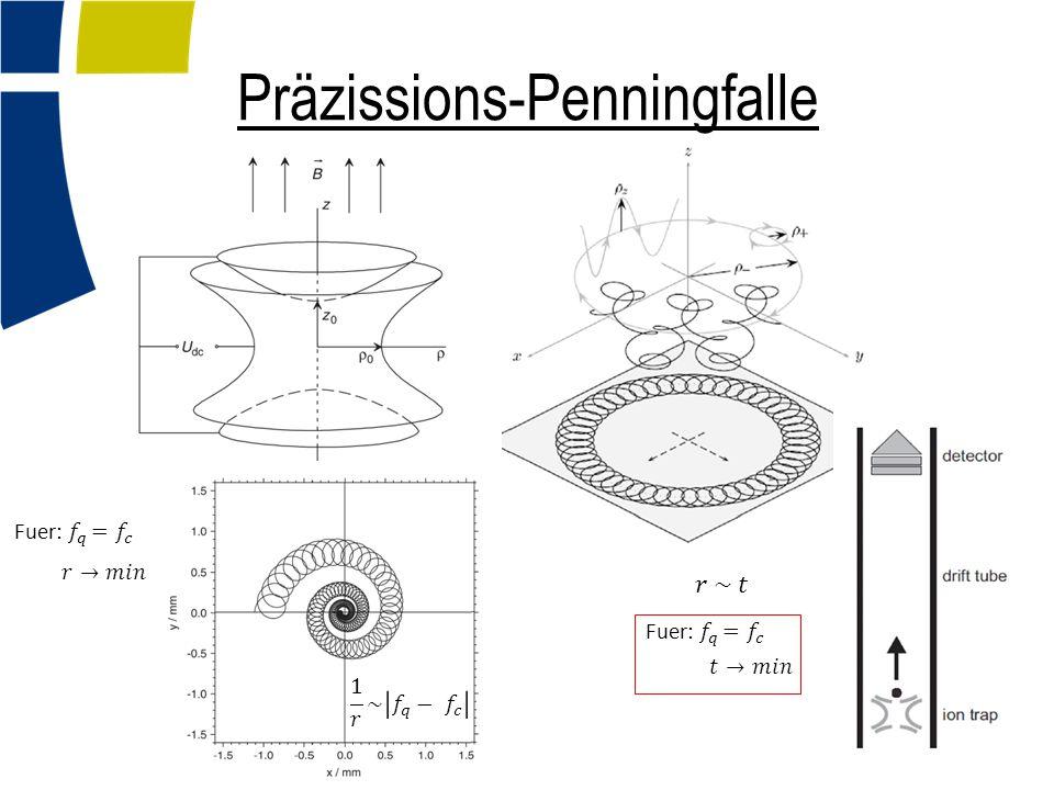 Präzissions-Penningfalle
