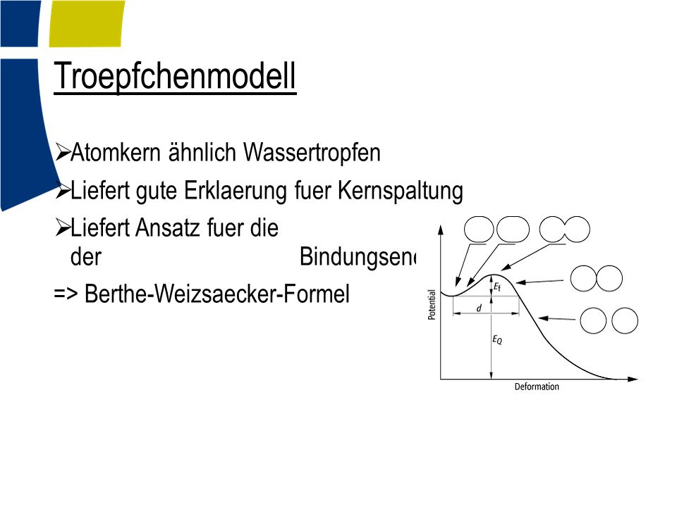 Troepfchenmodell  Atomkern ähnlich Wassertropfen  Liefert gute Erklaerung fuer Kernspaltung  Liefert Ansatz fuer die Berechnung der Bindungsenergie => Berthe-Weizsaecker-Formel