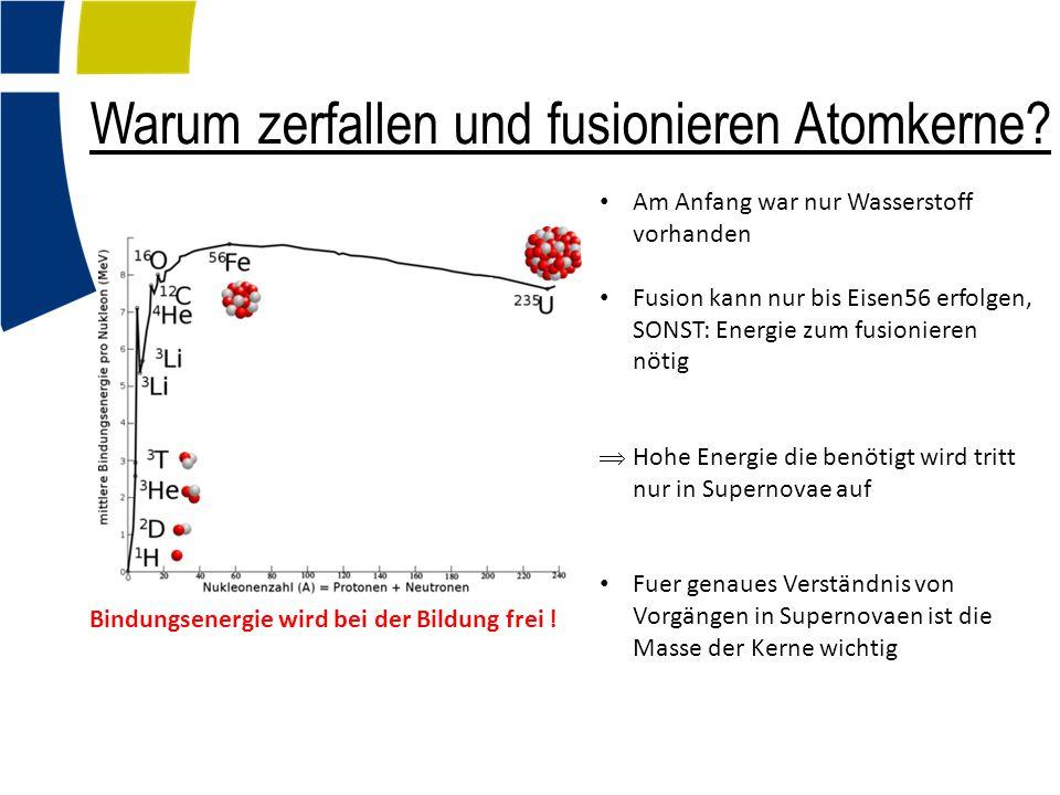 Warum zerfallen und fusionieren Atomkerne? Am Anfang war nur Wasserstoff vorhanden Fusion kann nur bis Eisen56 erfolgen, SONST: Energie zum fusioniere