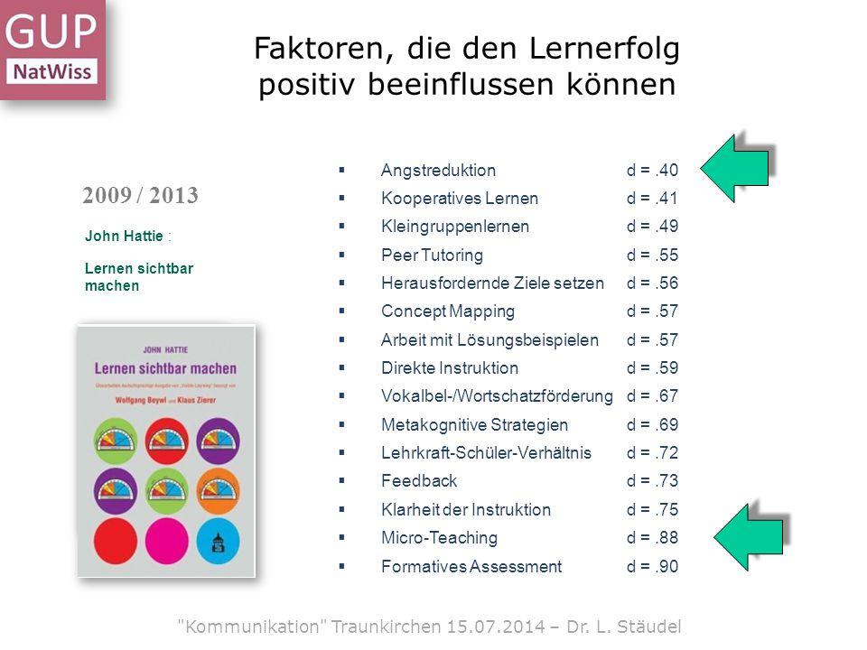 Faktoren, die den Lernerfolg positiv beeinflussen können 2009 / 2013 John Hattie : Lernen sichtbar machen  Angstreduktion d =.40  Kooperatives Lerne