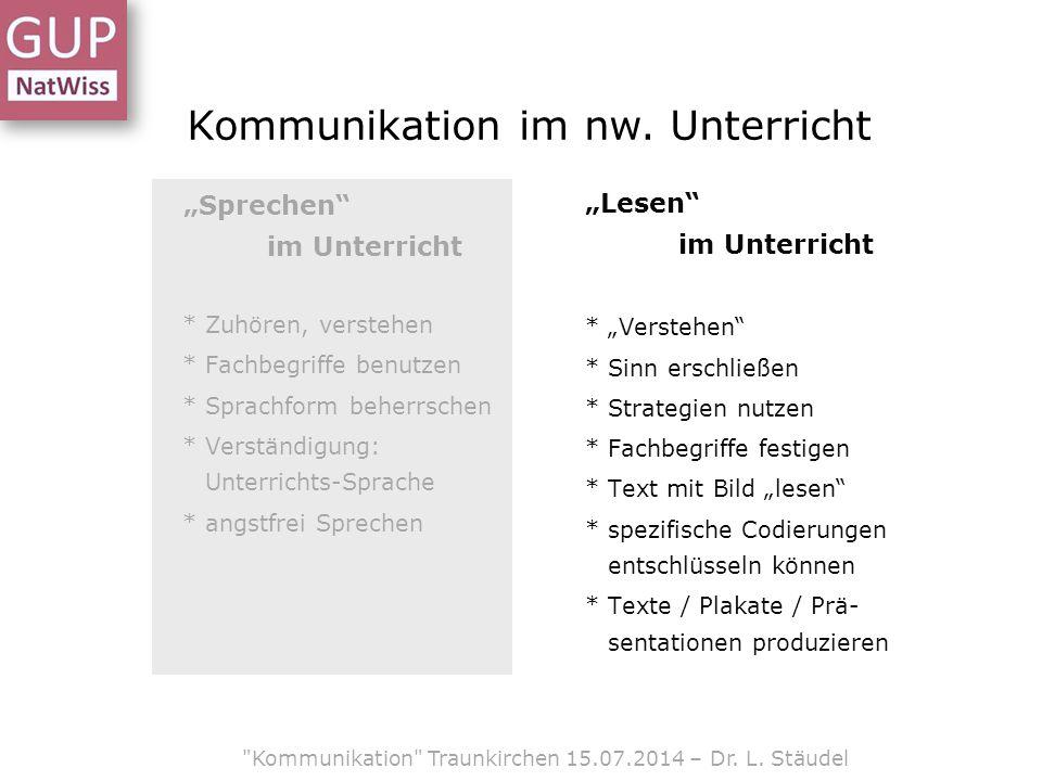 Kommunikation Traunkirchen 15.07.2014 – Dr.L. Stäudel Kommunikation im nw.