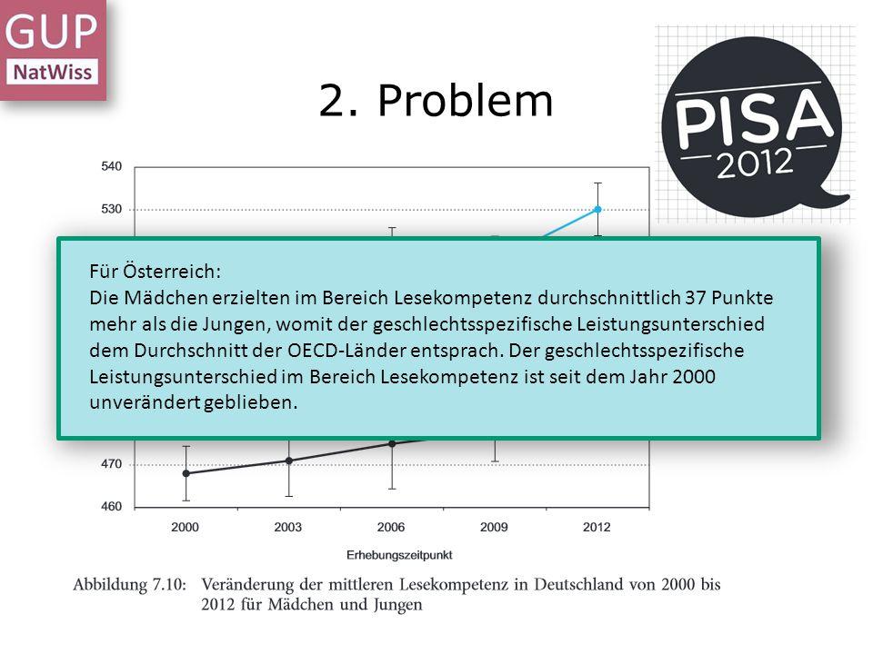 2. Problem Für Österreich: Die Mädchen erzielten im Bereich Lesekompetenz durchschnittlich 37 Punkte mehr als die Jungen, womit der geschlechtsspezifi
