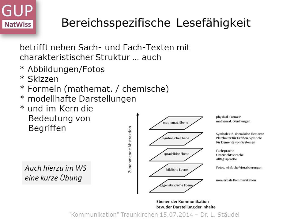Bereichsspezifische Lesefähigkeit betrifft neben Sach- und Fach-Texten mit charakteristischer Struktur … auch * Abbildungen/Fotos * Skizzen * Formeln (mathemat.
