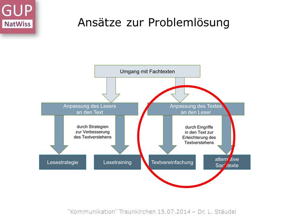 Ansätze zur Problemlösung Kommunikation Traunkirchen 15.07.2014 – Dr. L. Stäudel