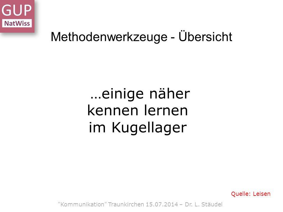 Methodenwerkzeuge - Übersicht Quelle: Leisen Kommunikation Traunkirchen 15.07.2014 – Dr.