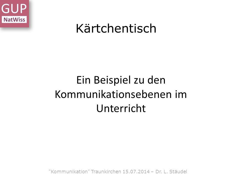 Kärtchentisch Kommunikation Traunkirchen 15.07.2014 – Dr.