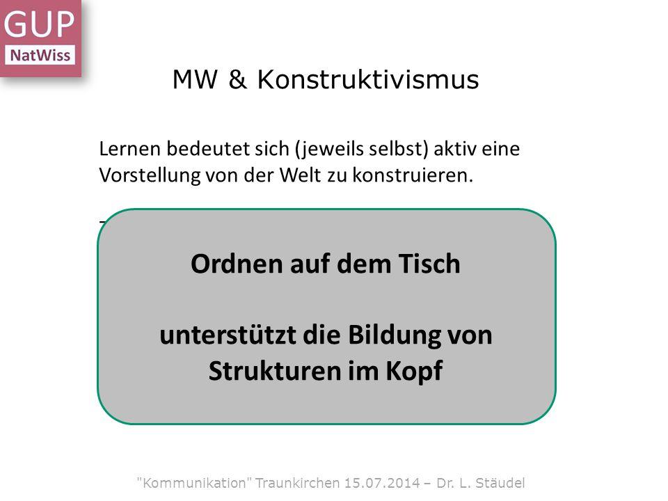 MW & Konstruktivismus Kommunikation Traunkirchen 15.07.2014 – Dr.