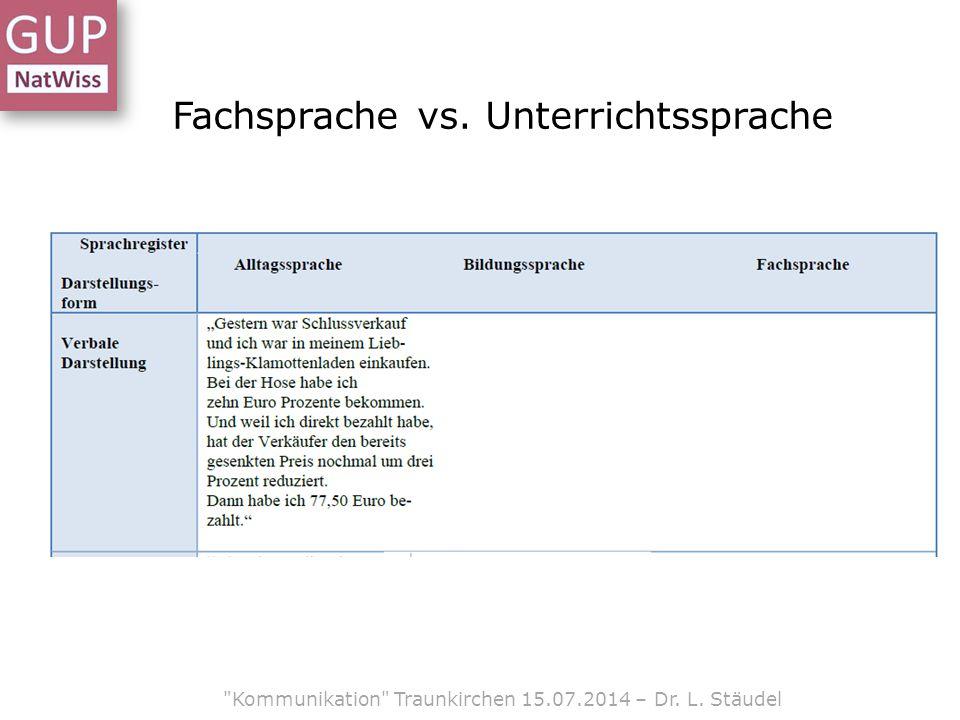 Kommunikation Traunkirchen 15.07.2014 – Dr. L. Stäudel Fachsprache vs. Unterrichtssprache