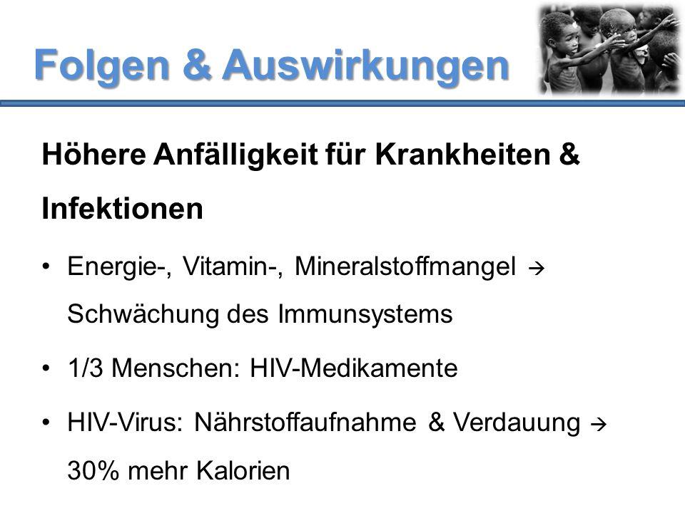 Folgen & Auswirkungen Höhere Anfälligkeit für Krankheiten & Infektionen Energie-, Vitamin-, Mineralstoffmangel  Schwächung des Immunsystems 1/3 Mensc