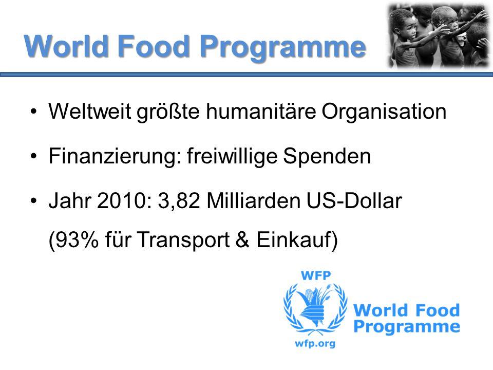 World Food Programme Weltweit größte humanitäre Organisation Finanzierung: freiwillige Spenden Jahr 2010: 3,82 Milliarden US-Dollar (93% für Transport