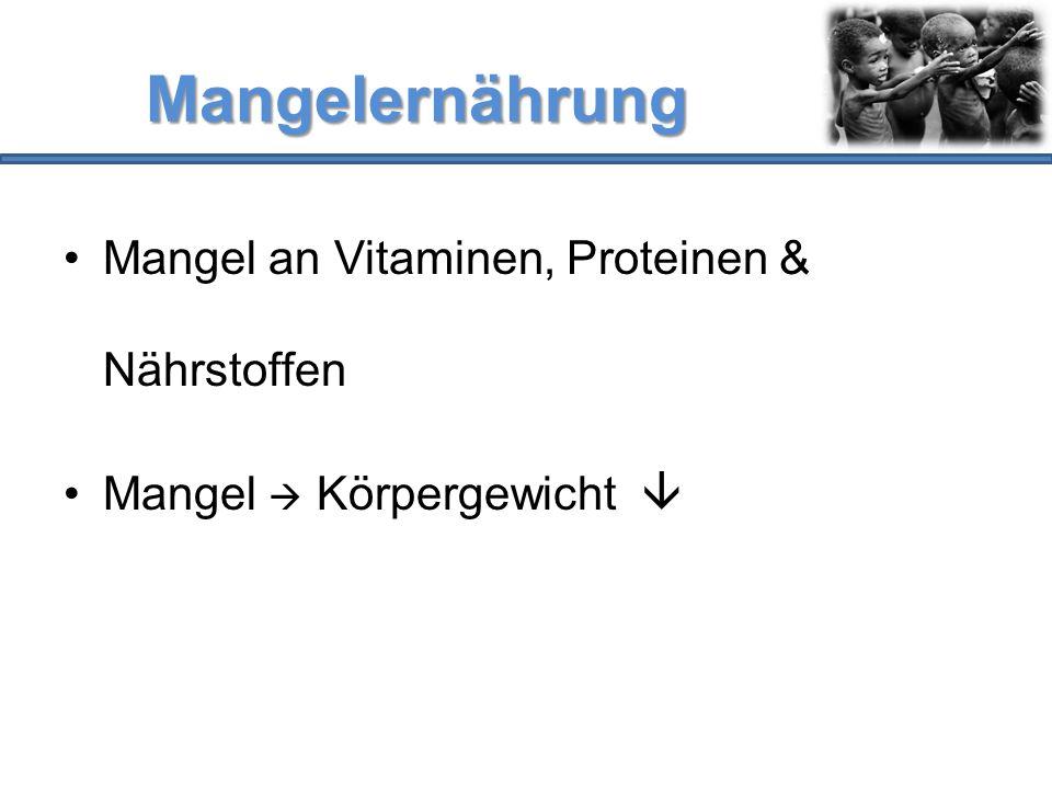 Mangelernährung Mangel an Vitaminen, Proteinen & Nährstoffen Mangel  Körpergewicht 