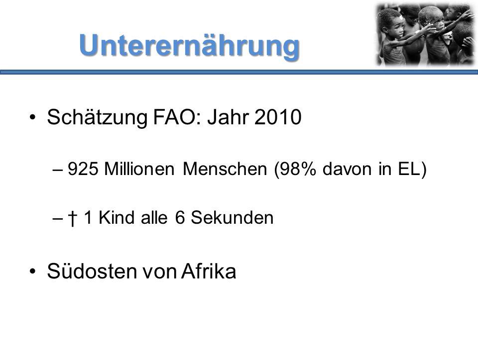 Unterernährung Abb. 1 Quelle: FAO 2012 Burundi (73%) Eritrea (65%) Sambia (47%)