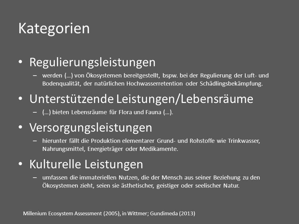 Kategorien Regulierungsleistungen – werden (…) von Ökosystemen bereitgestellt, bspw.