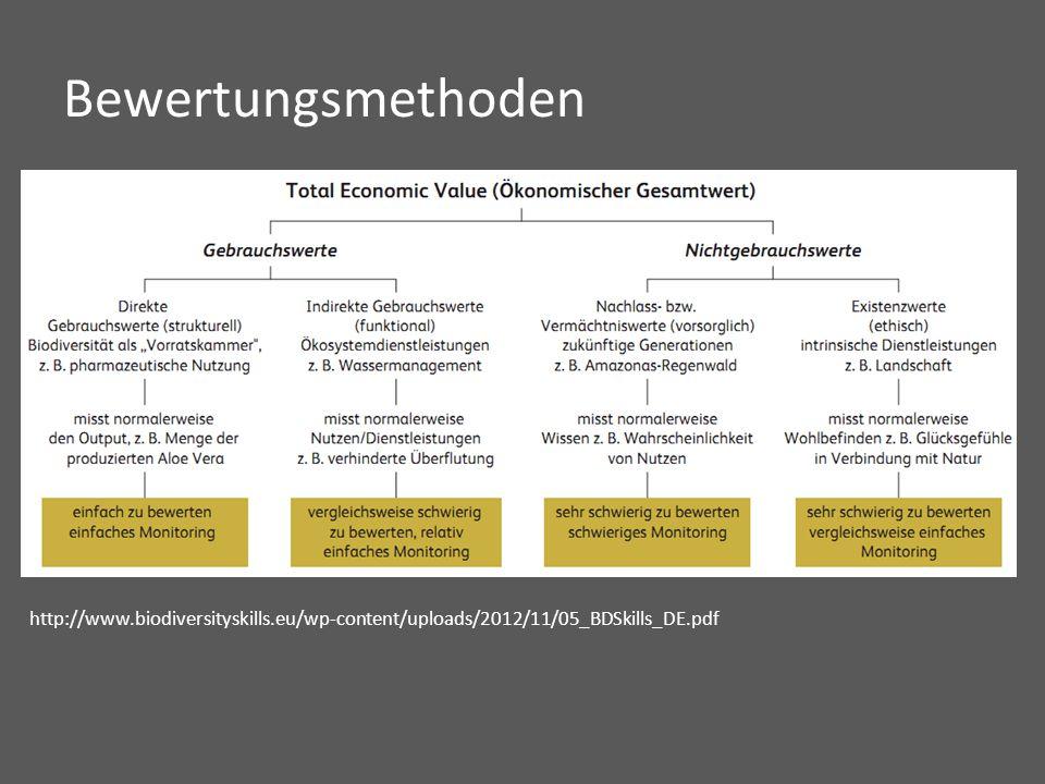 Bewertungsmethoden http://www.biodiversityskills.eu/wp-content/uploads/2012/11/05_BDSkills_DE.pdf