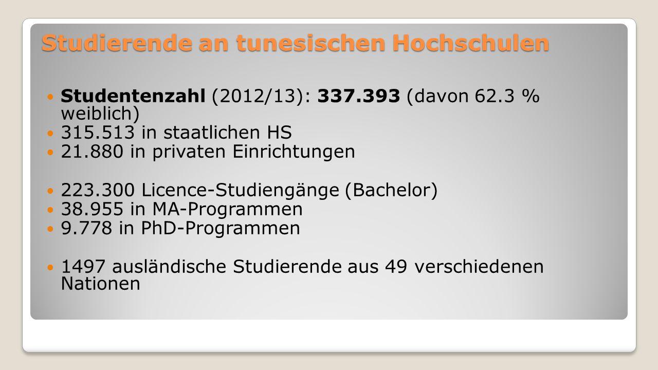 Studierende an tunesischen Hochschulen Studentenzahl (2012/13): 337.393 (davon 62.3 % weiblich) 315.513 in staatlichen HS 21.880 in privaten Einrichtungen 223.300 Licence-Studiengänge (Bachelor) 38.955 in MA-Programmen 9.778 in PhD-Programmen 1497 ausländische Studierende aus 49 verschiedenen Nationen