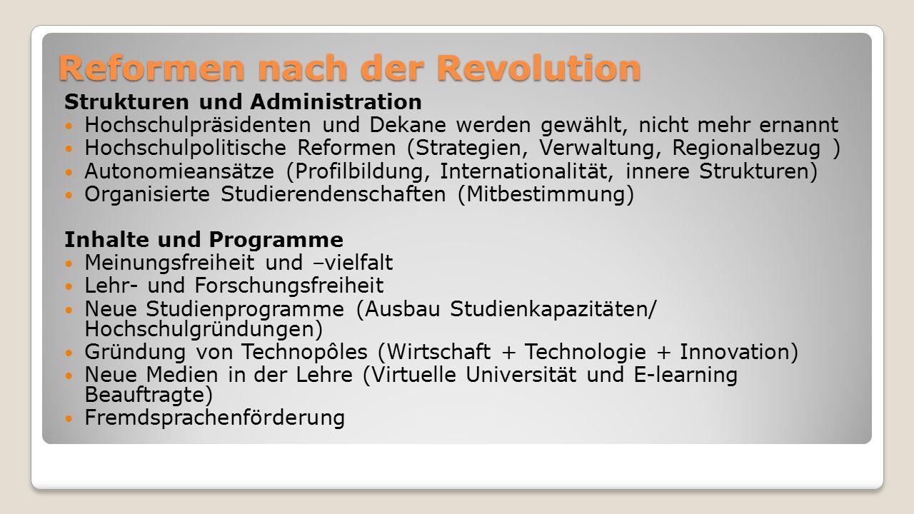 Reformen nach der Revolution Strukturen und Administration Hochschulpräsidenten und Dekane werden gewählt, nicht mehr ernannt Hochschulpolitische Refo