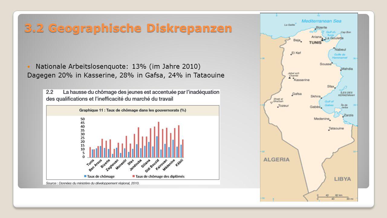 3.2 Geographische Diskrepanzen Nationale Arbeitslosenquote: 13% (im Jahre 2010) Dagegen 20% in Kasserine, 28% in Gafsa, 24% in Tataouine