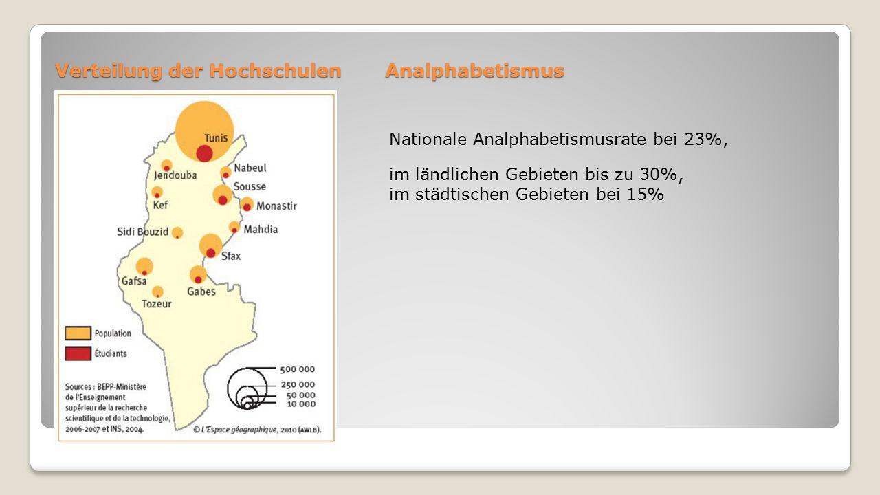 Verteilung der HochschulenAnalphabetismus Nationale Analphabetismusrate bei 23%, im ländlichen Gebieten bis zu 30%, im städtischen Gebieten bei 15%