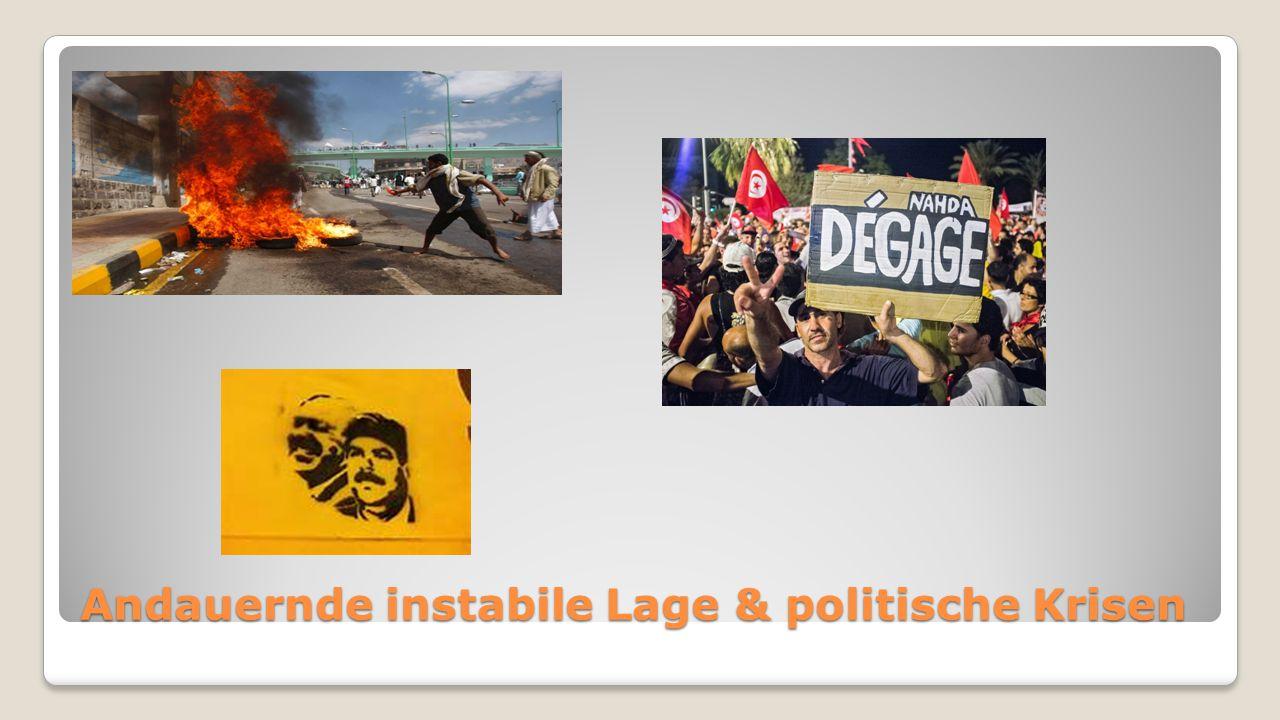Andauernde instabile Lage & politische Krisen