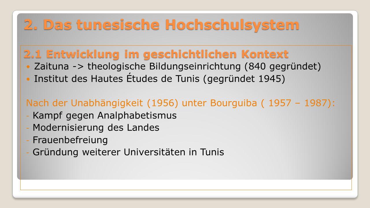2. Das tunesische Hochschulsystem 2.1 Entwicklung im geschichtlichen Kontext Zaituna -> theologische Bildungseinrichtung (840 gegründet) Institut des