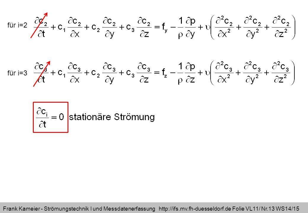 Frank Kameier - Strömungstechnik I und Messdatenerfassung http://ifs.mv.fh-duesseldorf.de Folie VL11/ Nr.13 WS14/15 für i=2 für i=3