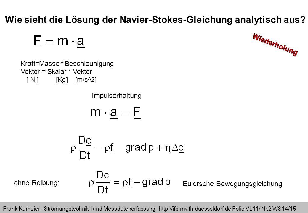 Frank Kameier - Strömungstechnik I und Messdatenerfassung http://ifs.mv.fh-duesseldorf.de Folie VL11/ Nr.2 WS14/15 Wie sieht die Lösung der Navier-Stokes-Gleichung analytisch aus.