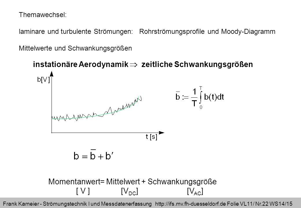 Frank Kameier - Strömungstechnik I und Messdatenerfassung http://ifs.mv.fh-duesseldorf.de Folie VL11/ Nr.22 WS14/15 Themawechsel: laminare und turbulente Strömungen: Rohrströmungsprofile und Moody-Diagramm Mittelwerte und Schwankungsgrößen Momentanwert= Mittelwert + Schwankungsgröße [ V ] [V DC ] [V AC ] instationäre Aerodynamik  zeitliche Schwankungsgrößen