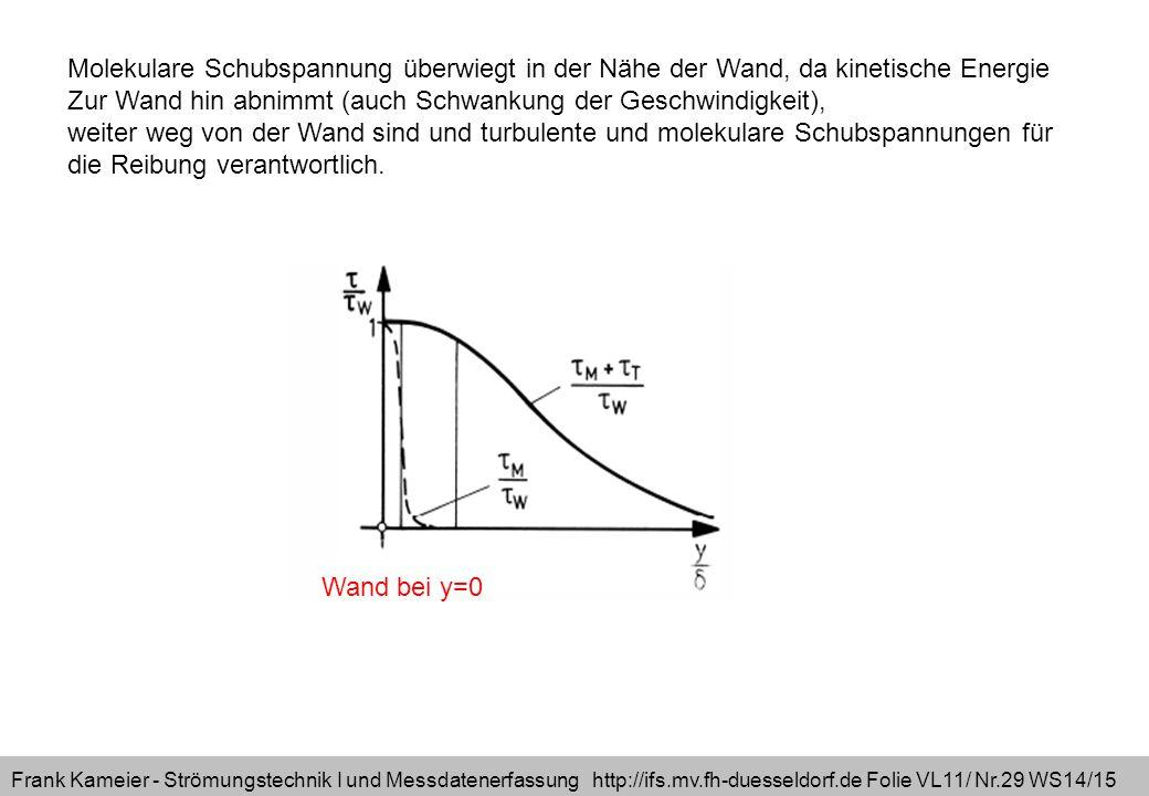 Frank Kameier - Strömungstechnik I und Messdatenerfassung http://ifs.mv.fh-duesseldorf.de Folie VL11/ Nr.29 WS14/15 Molekulare Schubspannung überwiegt in der Nähe der Wand, da kinetische Energie Zur Wand hin abnimmt (auch Schwankung der Geschwindigkeit), weiter weg von der Wand sind und turbulente und molekulare Schubspannungen für die Reibung verantwortlich.