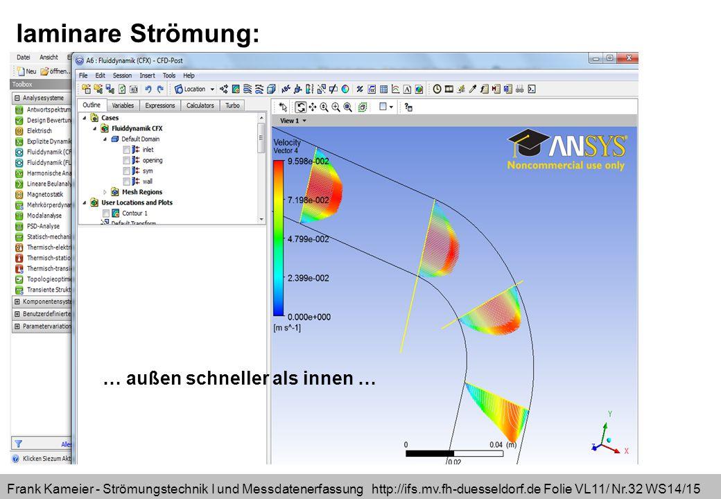 Frank Kameier - Strömungstechnik I und Messdatenerfassung http://ifs.mv.fh-duesseldorf.de Folie VL11/ Nr.32 WS14/15 laminare Strömung: … außen schneller als innen …
