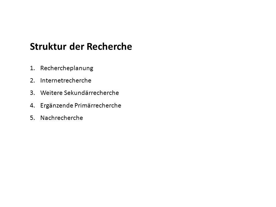 Struktur der Recherche 1.Rechercheplanung 2.Internetrecherche 3.Weitere Sekundärrecherche 4.Ergänzende Primärrecherche 5.Nachrecherche