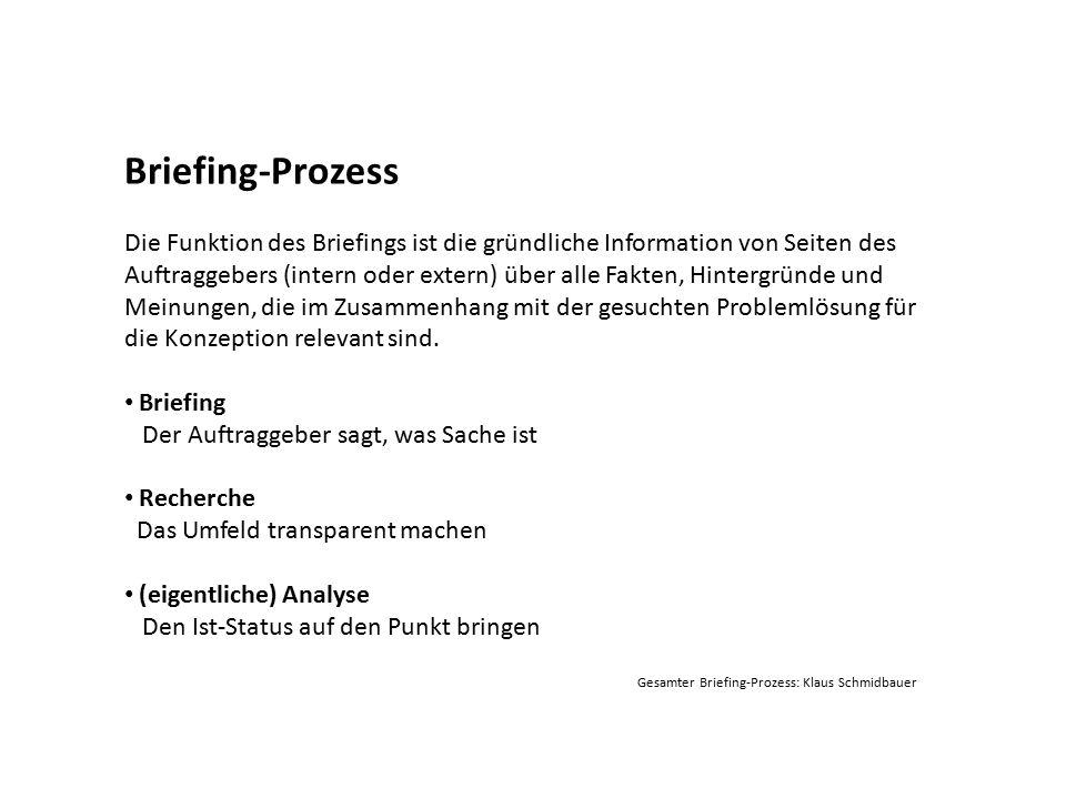 Briefing-Prozess Die Funktion des Briefings ist die gründliche Information von Seiten des Auftraggebers (intern oder extern) über alle Fakten, Hinterg
