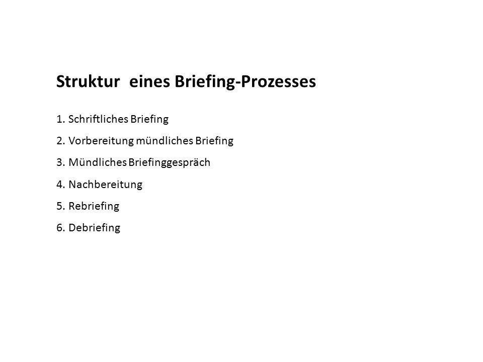 Struktur eines Briefing-Prozesses 1. Schriftliches Briefing 2. Vorbereitung mündliches Briefing 3. Mündliches Briefinggespräch 4. Nachbereitung 5. Reb
