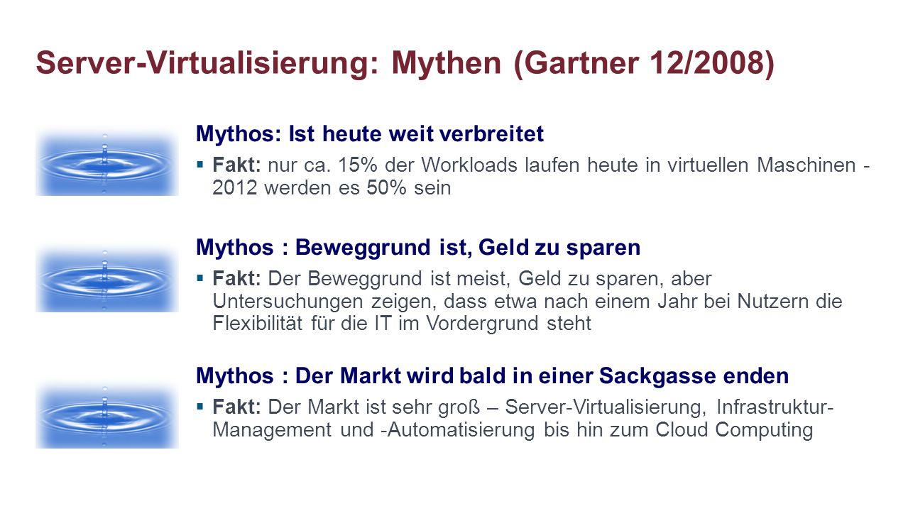 Server-Virtualisierung: Mythen (Gartner 12/2008) Mythos : Der Markt wird bald in einer Sackgasse enden  Fakt: Der Markt ist sehr groß – Server-Virtua