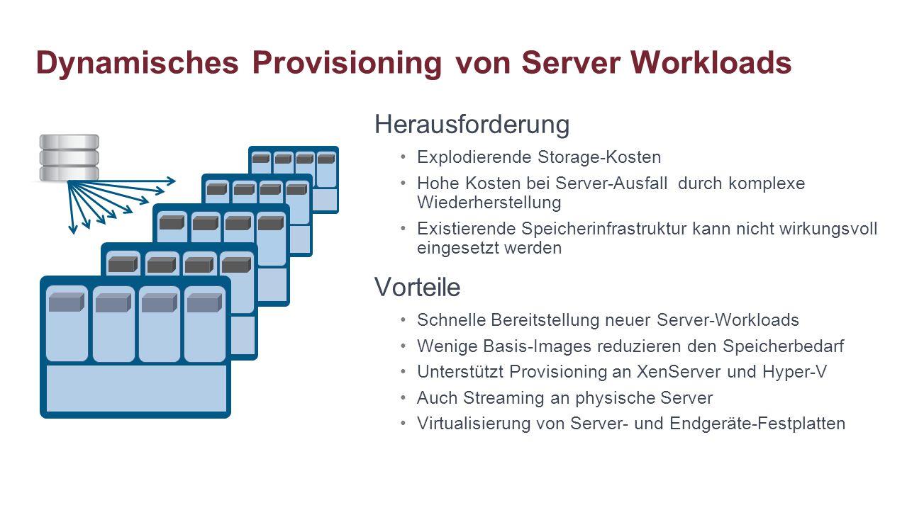 Dynamisches Provisioning von Server Workloads Herausforderung Explodierende Storage-Kosten Hohe Kosten bei Server-Ausfall durch komplexe Wiederherstel